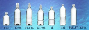 Water Bottle sizes